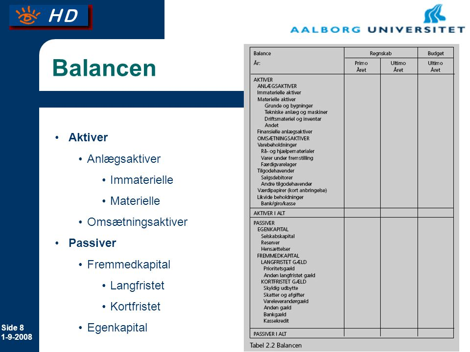 Balancen Aktiver Anlægsaktiver Immaterielle Materielle
