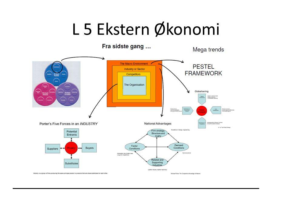 L 5 Ekstern Økonomi