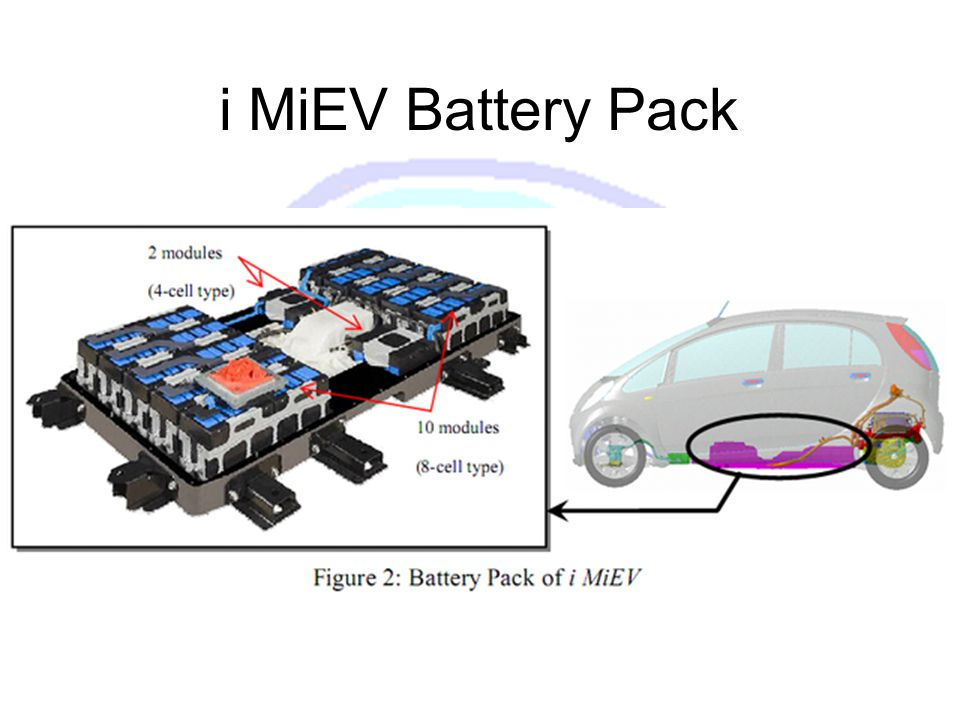 i MiEV Battery Pack