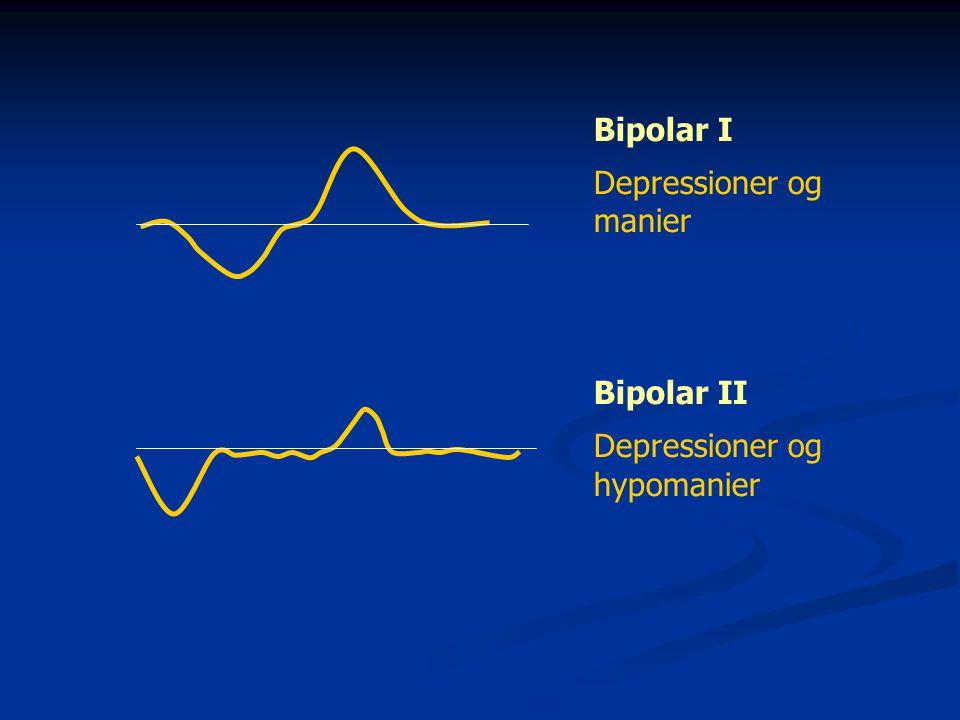 Bipolar I Depressioner og manier Bipolar II Depressioner og hypomanier