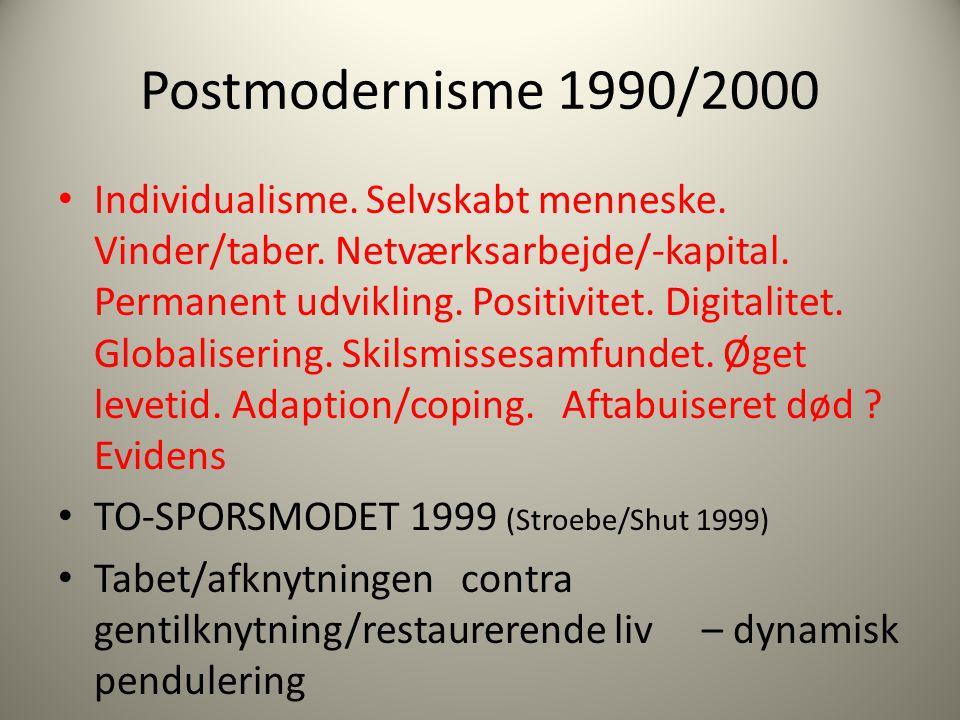 Postmodernisme 1990/2000