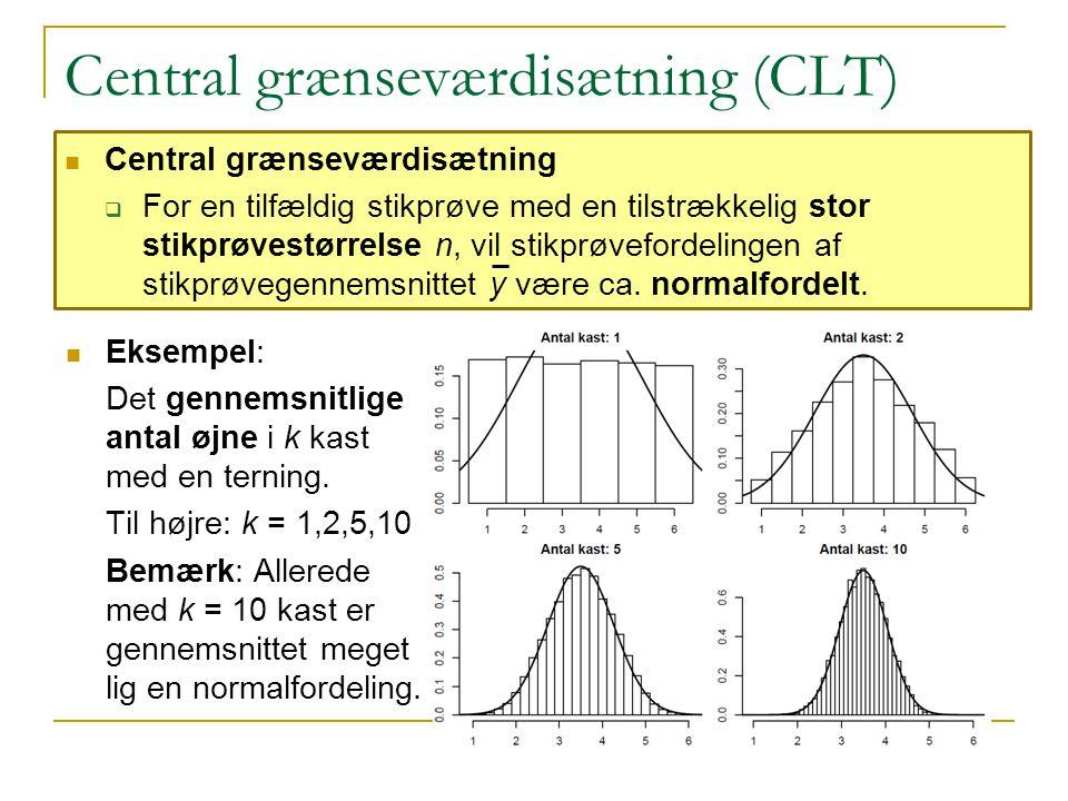 Central grænseværdisætning (CLT)