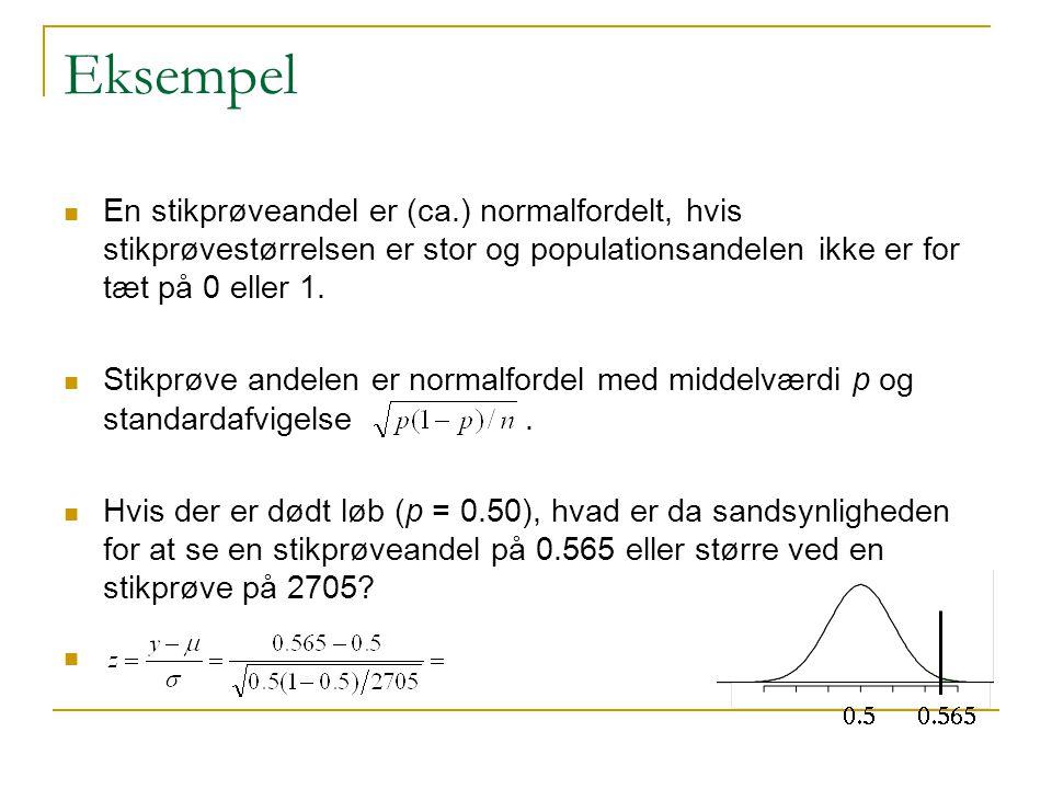 Eksempel En stikprøveandel er (ca.) normalfordelt, hvis stikprøvestørrelsen er stor og populationsandelen ikke er for tæt på 0 eller 1.