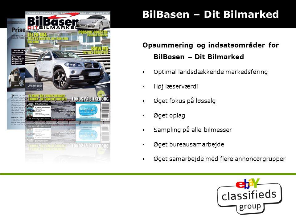 BilBasen – Dit Bilmarked