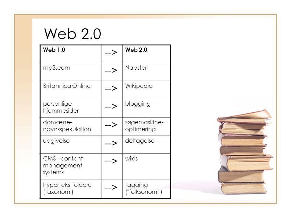 Web 2.0 --> Web 1.0 Web 2.0 mp3.com Napster Britannica Online