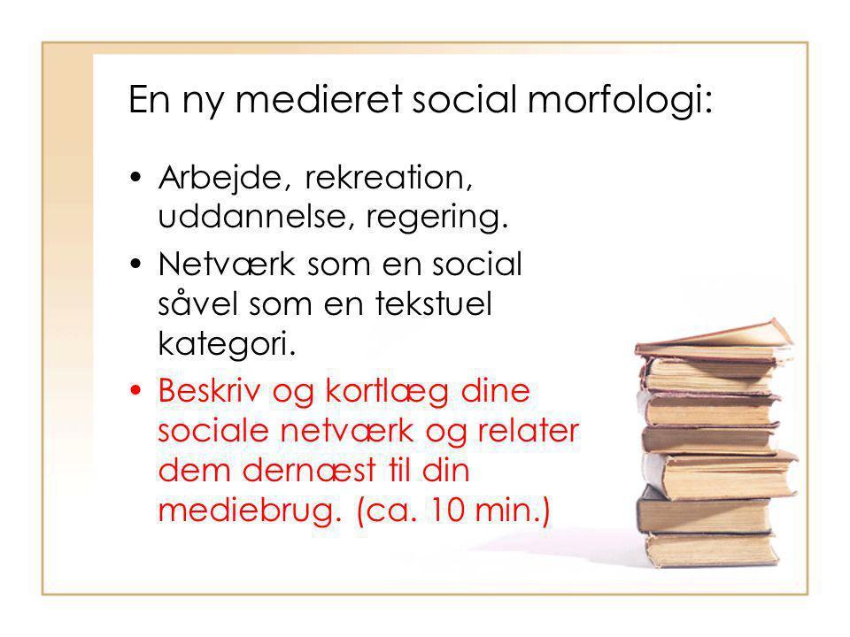 En ny medieret social morfologi: