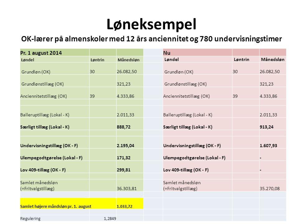 Løneksempel OK-lærer på almenskoler med 12 års anciennitet og 780 undervisningstimer