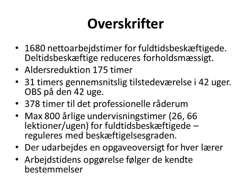 Overskrifter 1680 nettoarbejdstimer for fuldtidsbeskæftigede. Deltidsbeskæftige reduceres forholdsmæssigt.