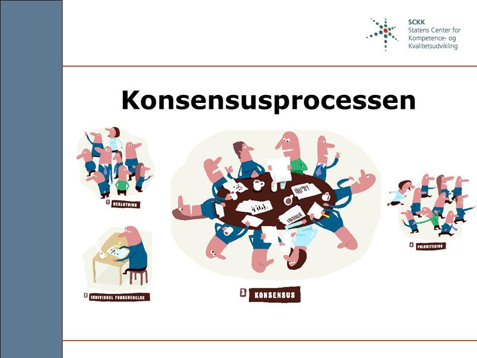 Konsensusprocessen