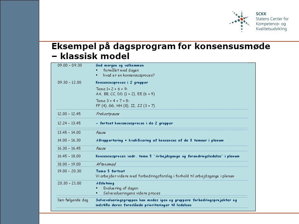 Eksempel på dagsprogram for konsensusmøde – klassisk model