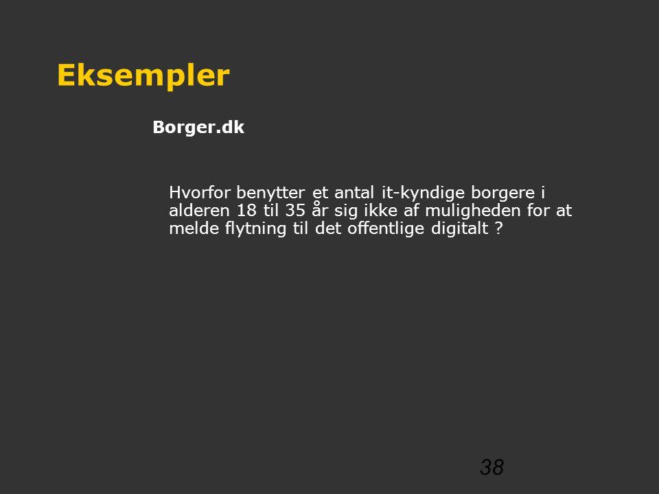 Eksempler Borger.dk.