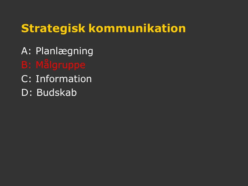 Strategisk kommunikation