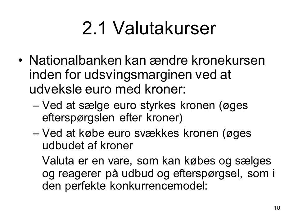 2.1 Valutakurser Nationalbanken kan ændre kronekursen inden for udsvingsmarginen ved at udveksle euro med kroner: