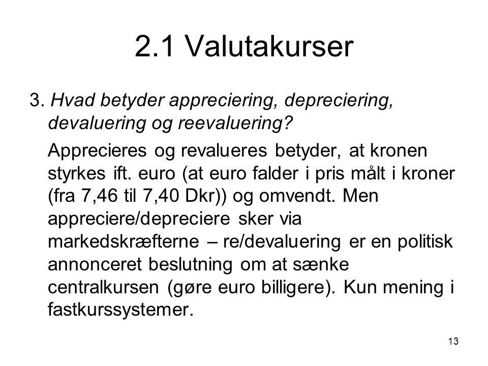 2.1 Valutakurser 3. Hvad betyder appreciering, depreciering, devaluering og reevaluering
