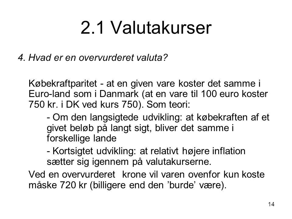 2.1 Valutakurser 4. Hvad er en overvurderet valuta