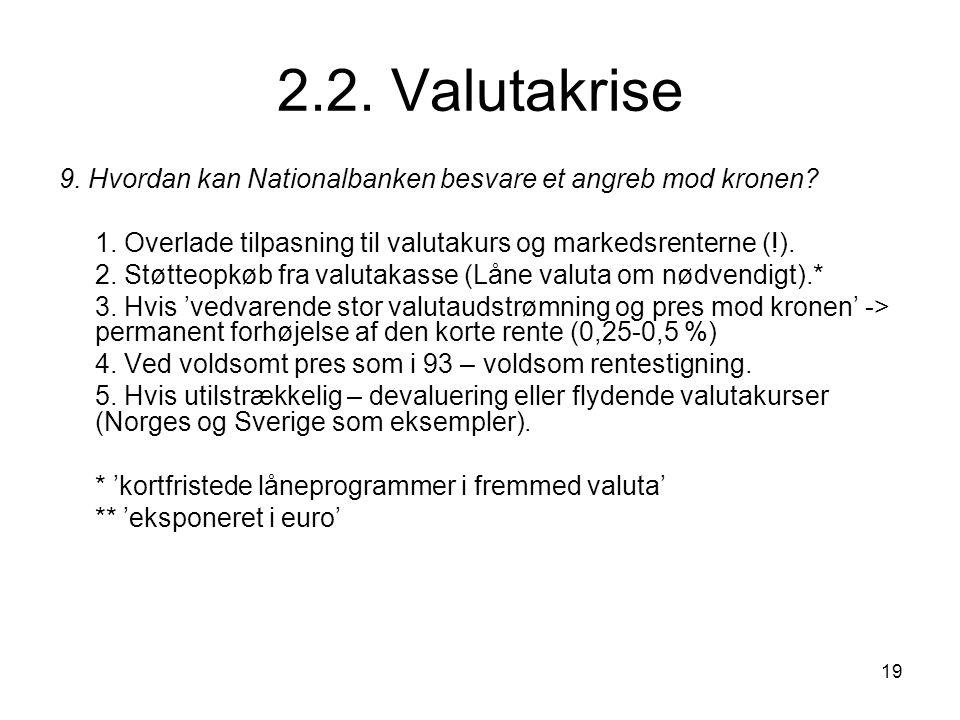 2.2. Valutakrise 9. Hvordan kan Nationalbanken besvare et angreb mod kronen 1. Overlade tilpasning til valutakurs og markedsrenterne (!).