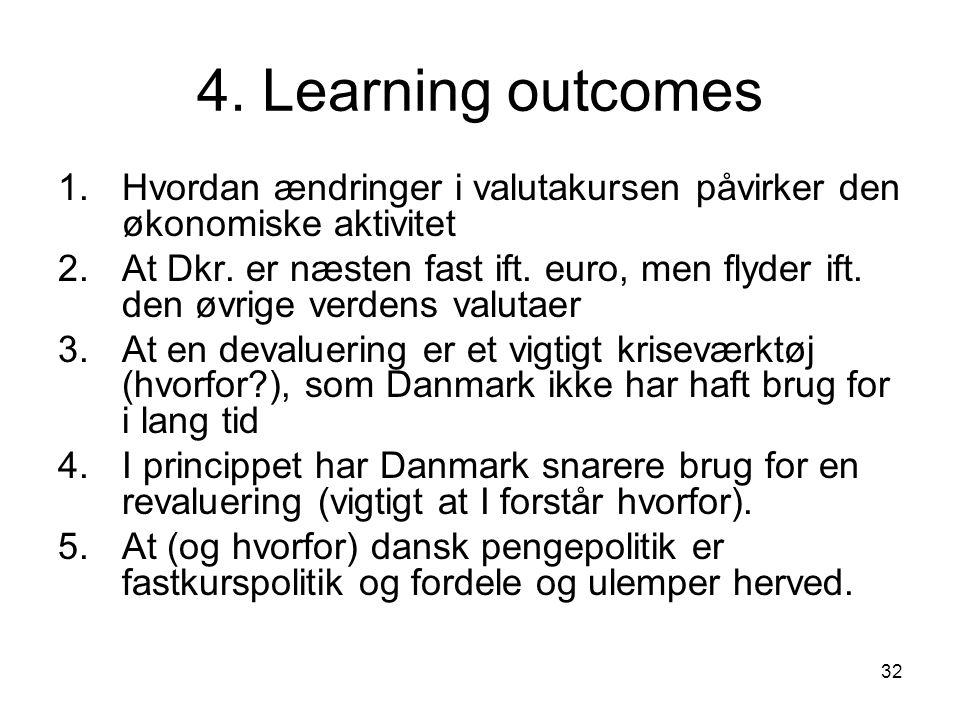 4. Learning outcomes Hvordan ændringer i valutakursen påvirker den økonomiske aktivitet.