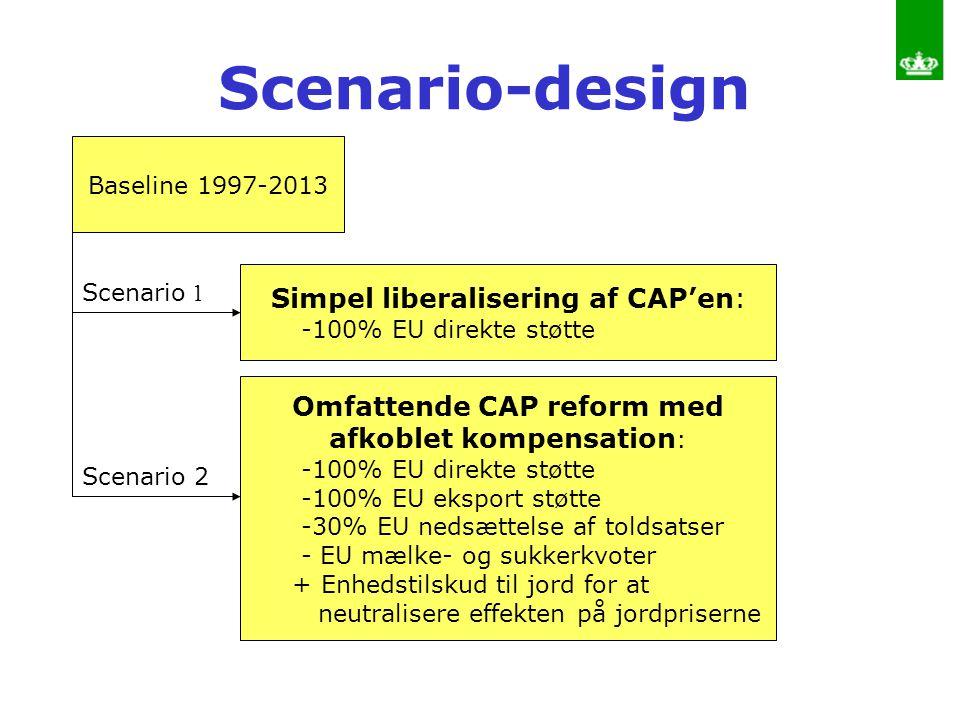 Scenario-design Simpel liberalisering af CAP'en:
