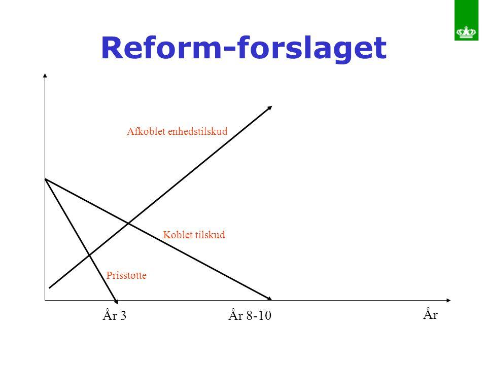 Reform-forslaget År 3 År 8-10 År Afkoblet enhedstilskud Koblet tilskud