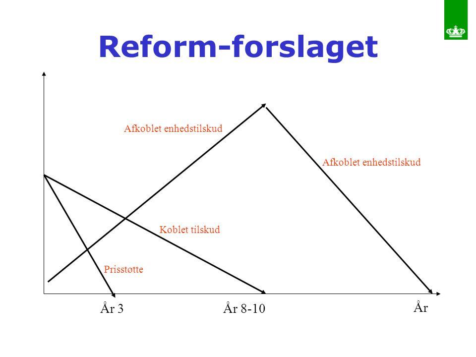 Reform-forslaget År 3 År 8-10 År Afkoblet enhedstilskud