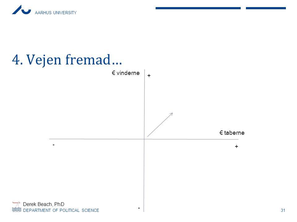 4. Vejen fremad… € vinderne + € taberne - + Derek Beach, PhD -