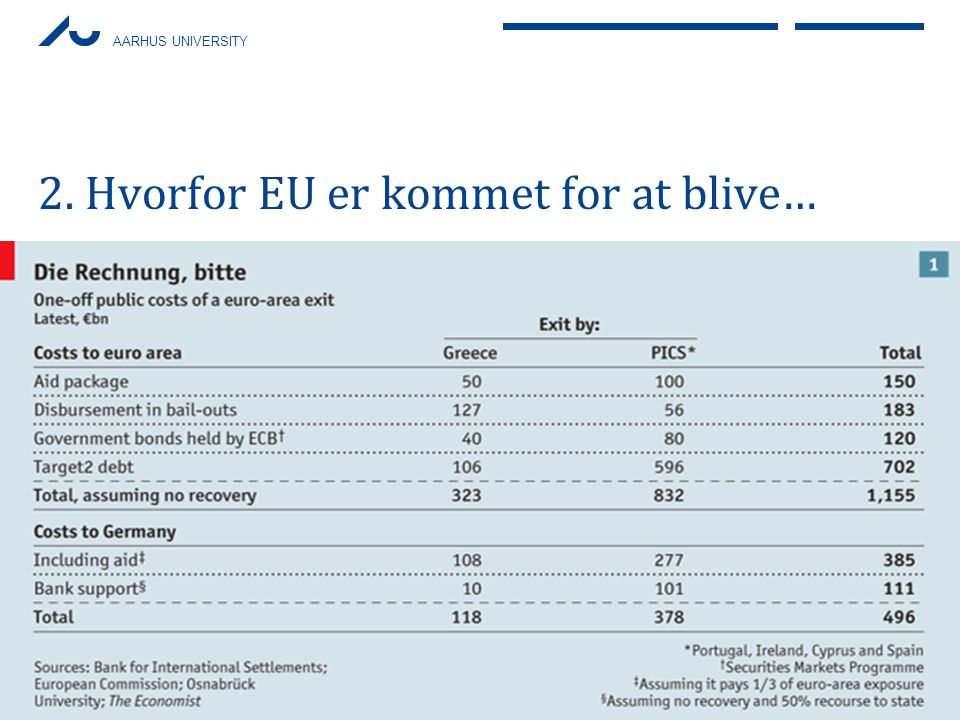 2. Hvorfor EU er kommet for at blive…