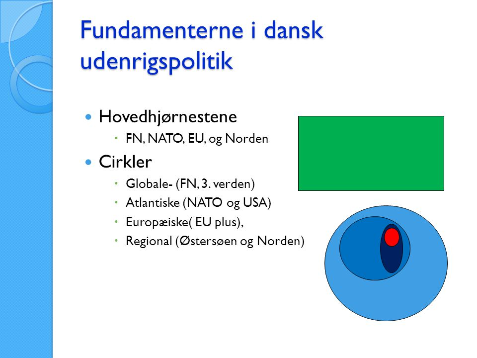 Fundamenterne i dansk udenrigspolitik