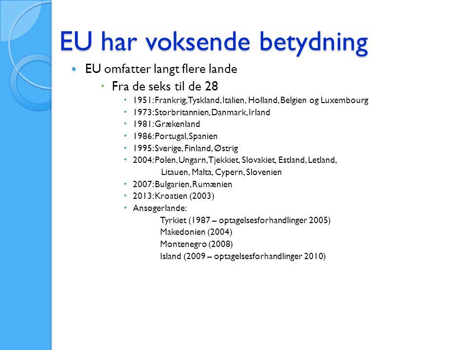 EU har voksende betydning