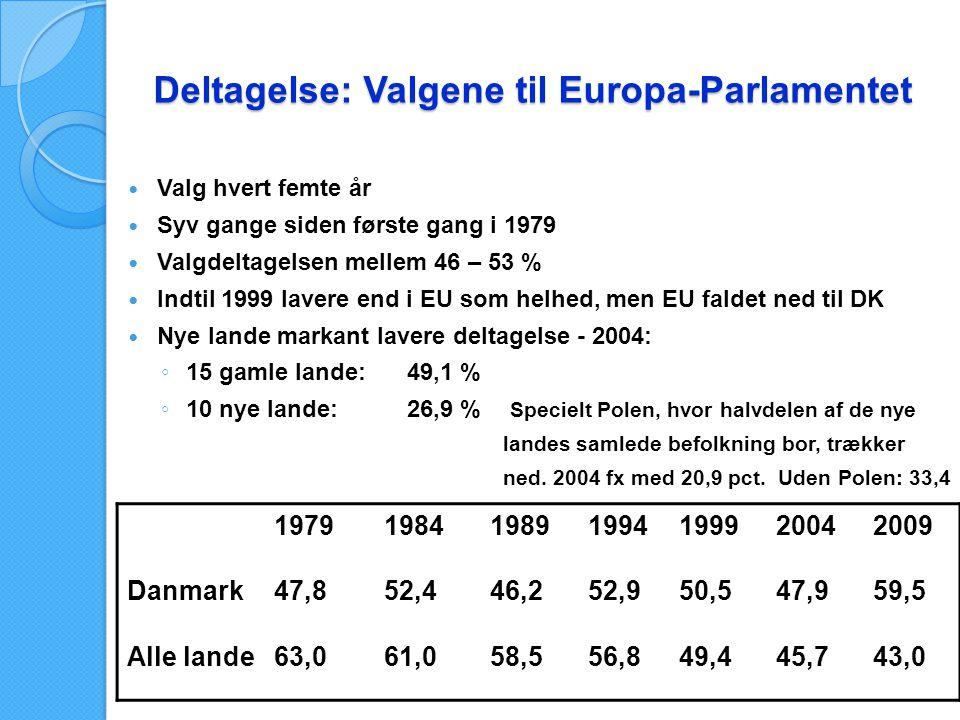 Deltagelse: Valgene til Europa-Parlamentet