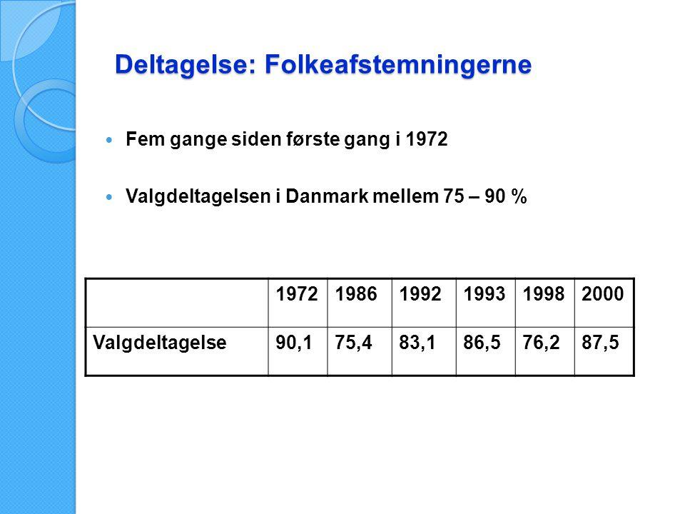 Deltagelse: Folkeafstemningerne