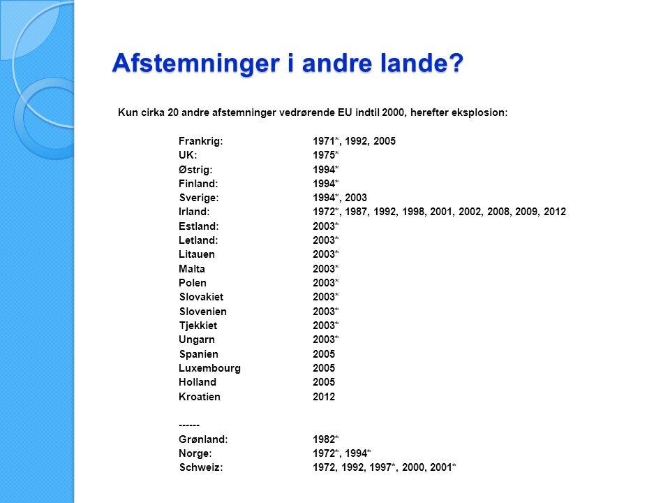 Afstemninger i andre lande