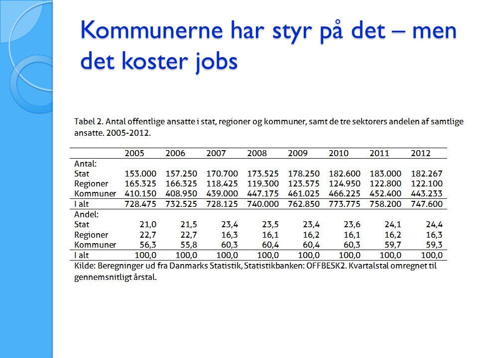 Kommunerne har styr på det – men det koster jobs