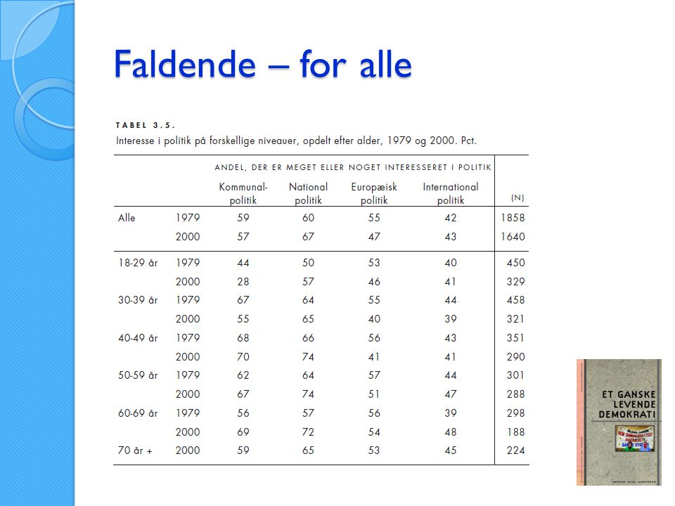 Faldende – for alle