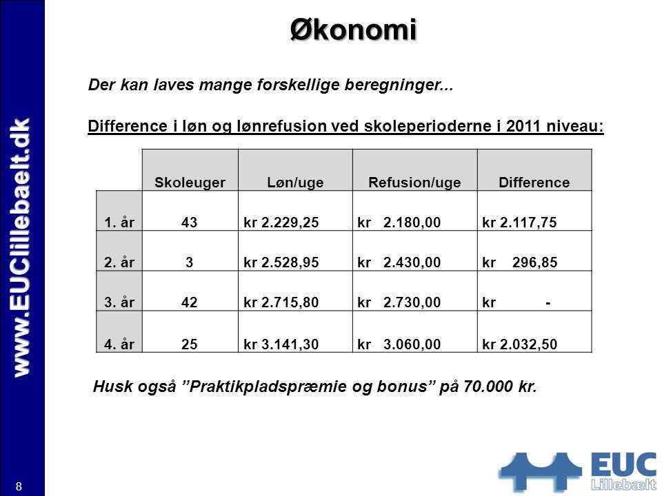 Økonomi www.EUClillebaelt.dk
