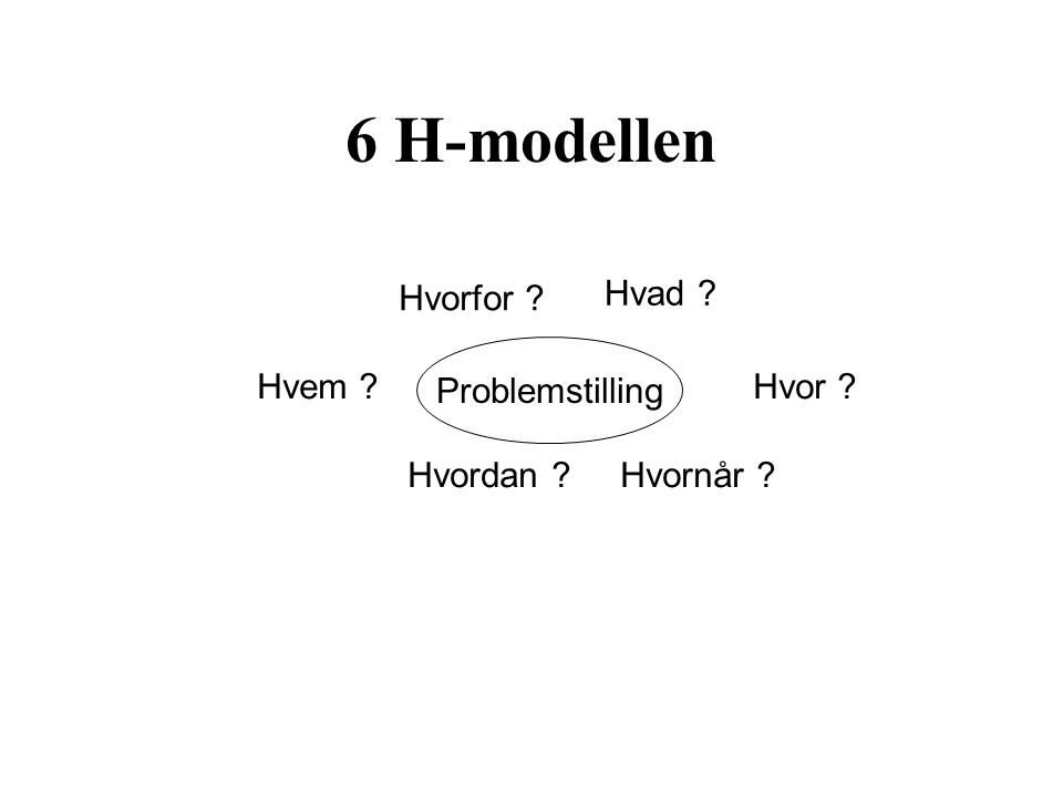 6 H-modellen Hvorfor Hvad Problemstilling Hvem Hvor Hvordan
