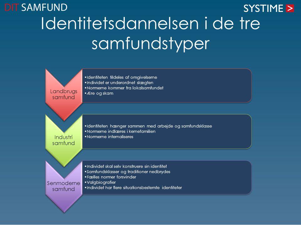 Identitetsdannelsen i de tre samfundstyper