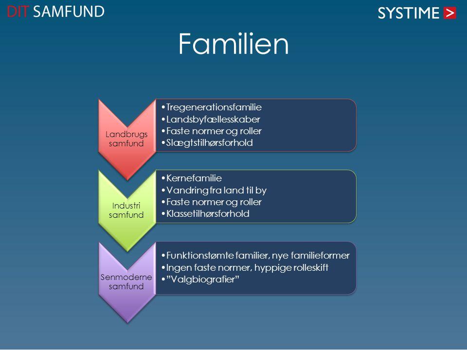 Familien Tregenerationsfamilie Landsbyfællesskaber