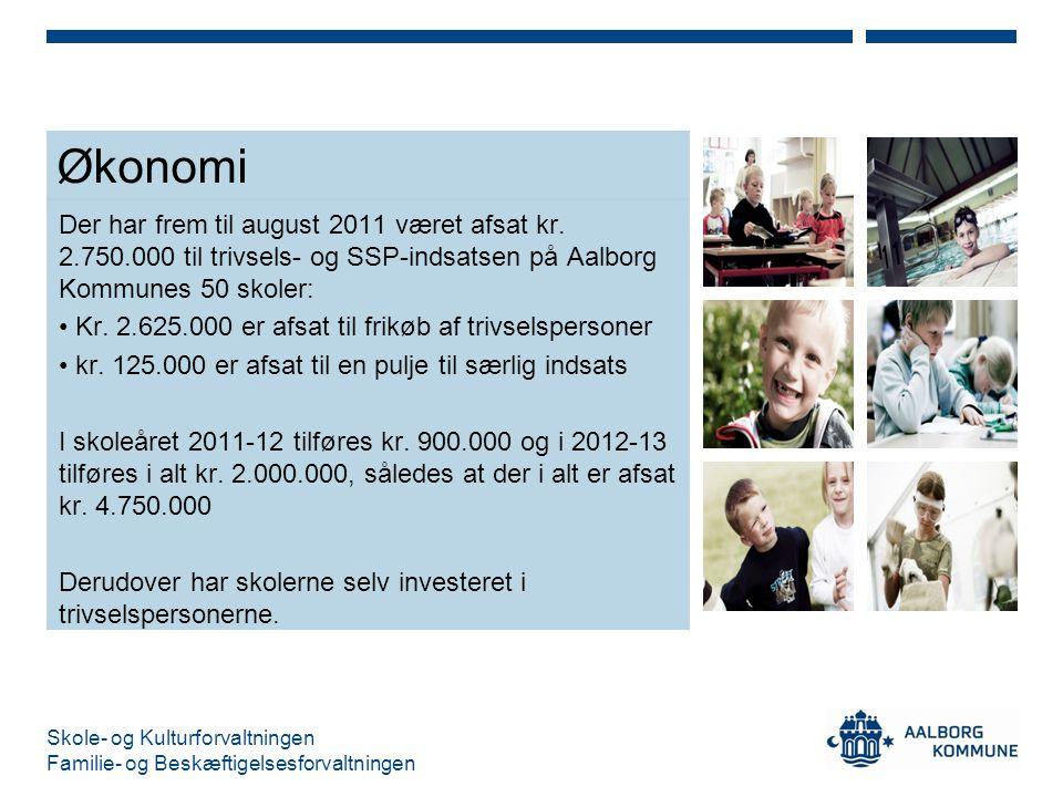 Økonomi Der har frem til august 2011 været afsat kr. 2.750.000 til trivsels- og SSP-indsatsen på Aalborg Kommunes 50 skoler:
