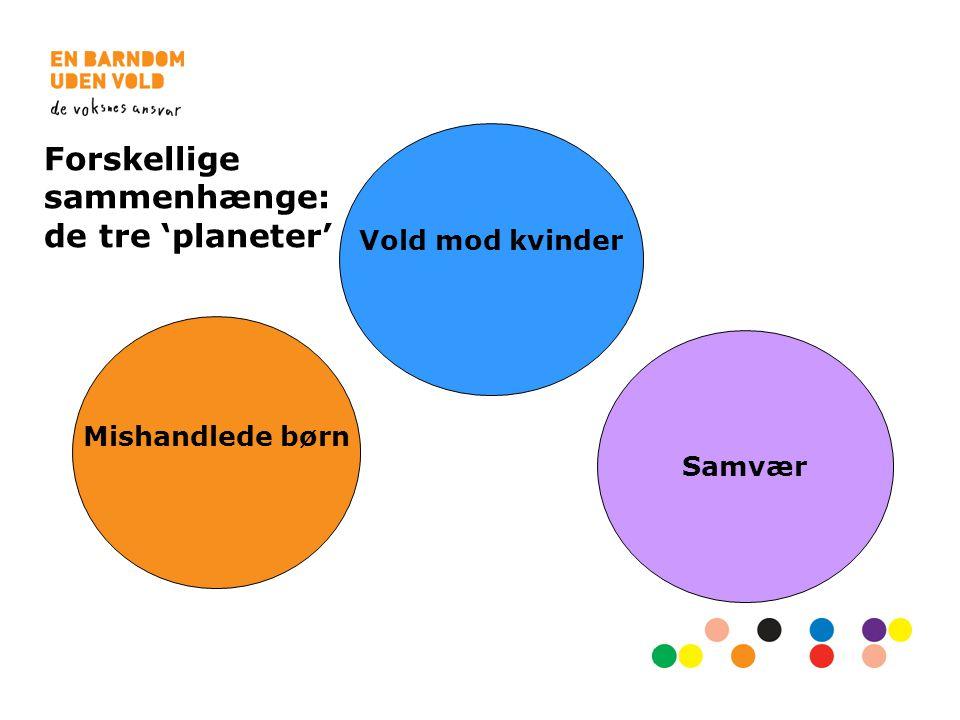 Forskellige sammenhænge: de tre 'planeter'