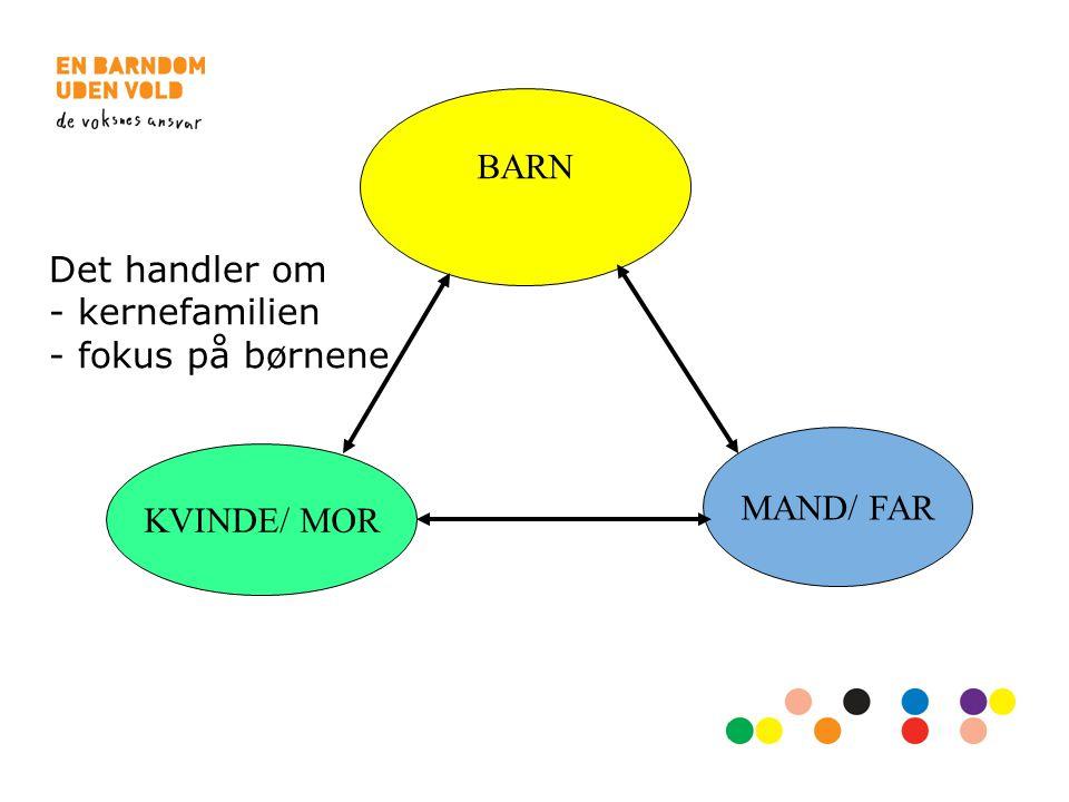 BARN Det handler om - kernefamilien fokus på børnene MAND/ FAR KVINDE/ MOR