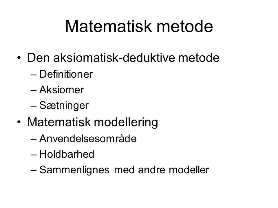 Matematisk metode Den aksiomatisk-deduktive metode