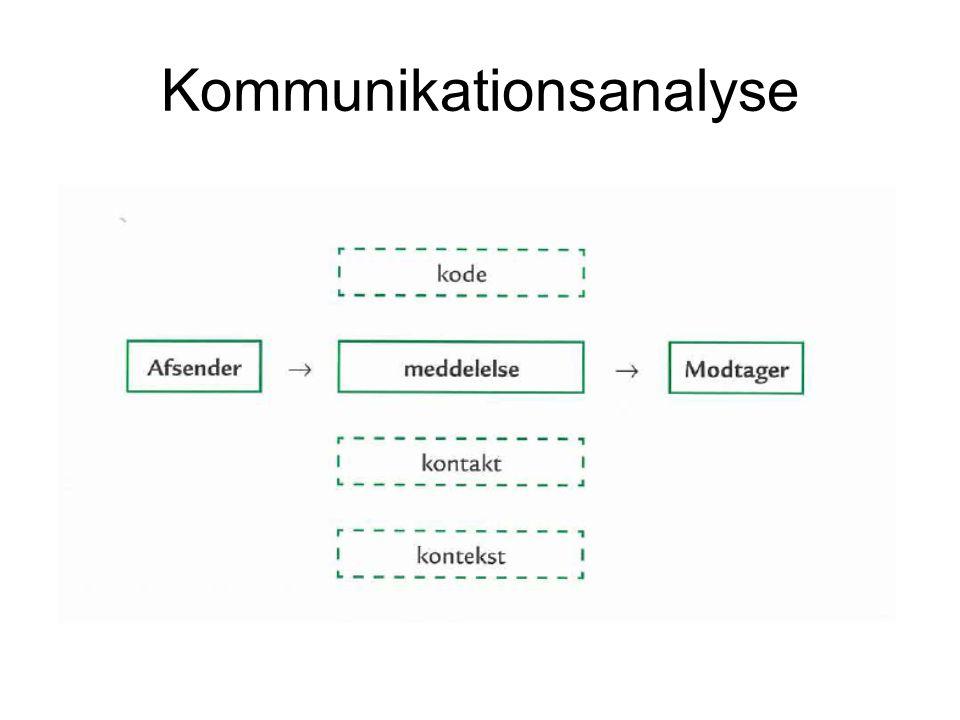 Kommunikationsanalyse