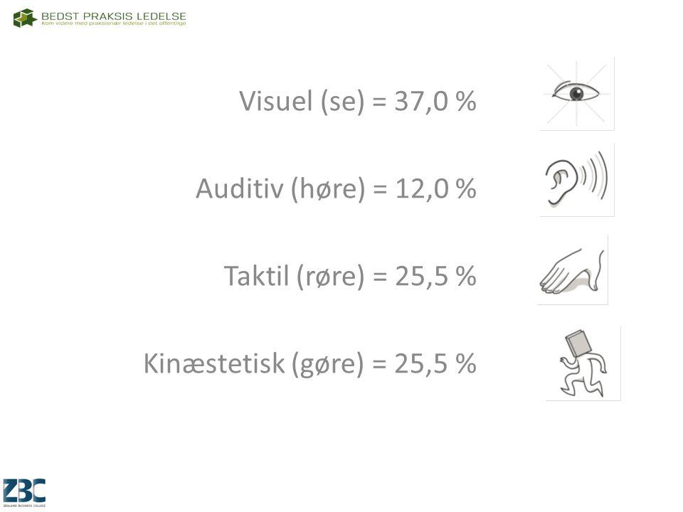 Visuel (se) = 37,0 % Auditiv (høre) = 12,0 % Taktil (røre) = 25,5 % Kinæstetisk (gøre) = 25,5 %