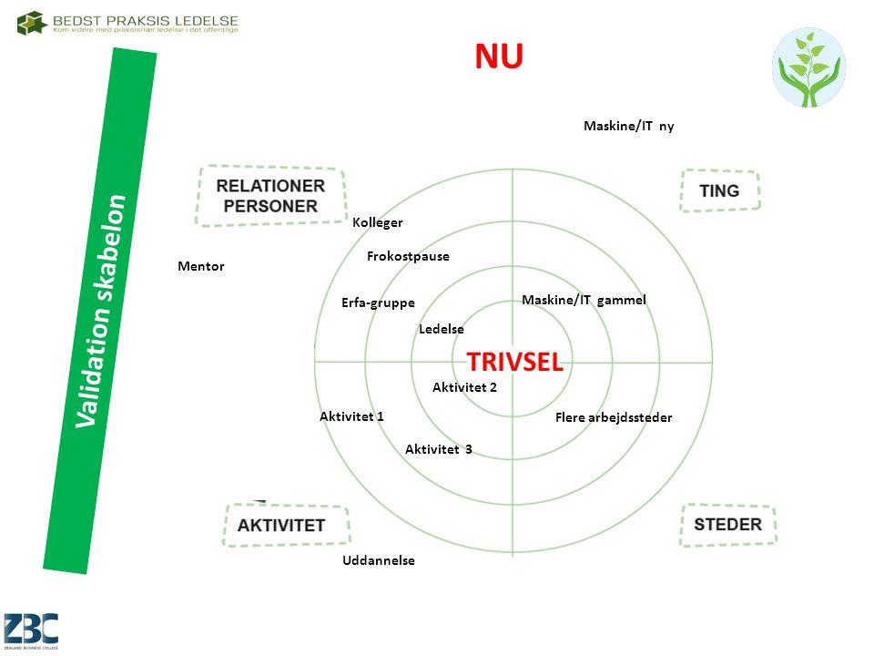 NU Validation skabelon TRIVSEL Maskine/IT ny Kolleger Frokostpause