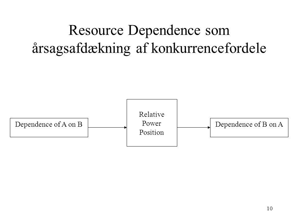 Resource Dependence som årsagsafdækning af konkurrencefordele