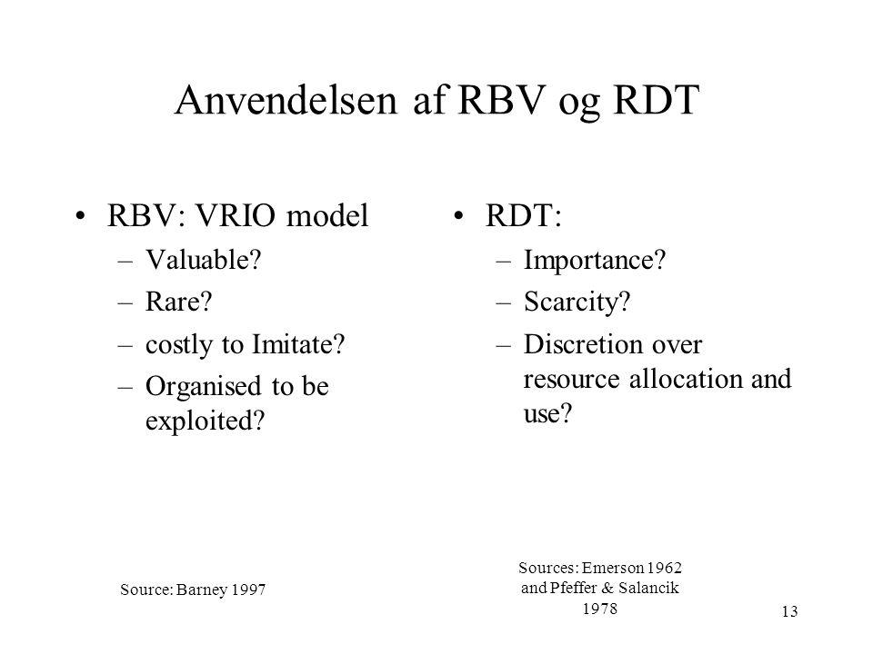 Anvendelsen af RBV og RDT