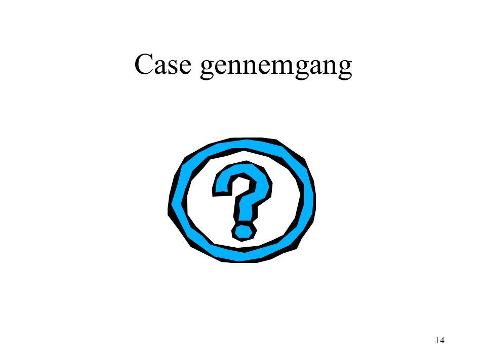 Case gennemgang