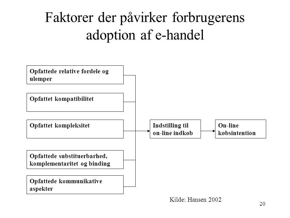 Faktorer der påvirker forbrugerens adoption af e-handel