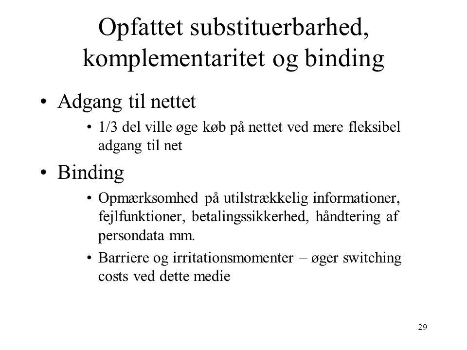Opfattet substituerbarhed, komplementaritet og binding