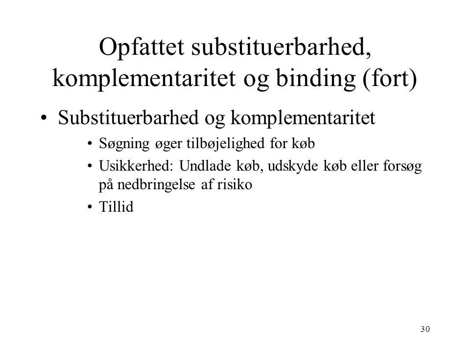 Opfattet substituerbarhed, komplementaritet og binding (fort)